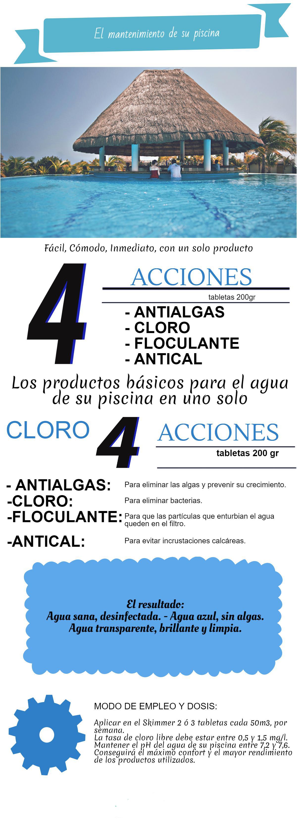 cloro 4 acciones tabletas aquastar